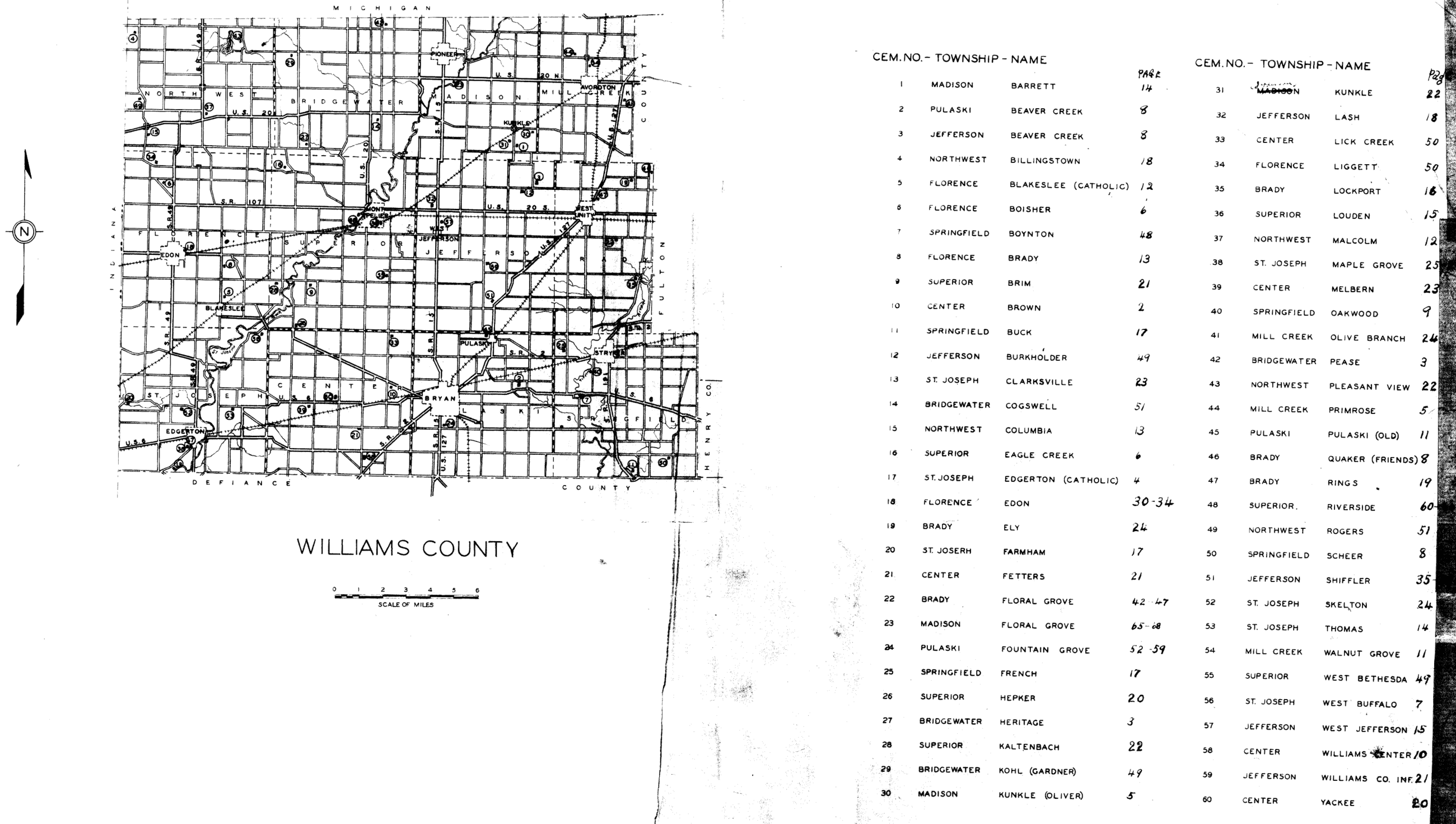 Williams County Township Names